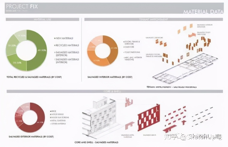 如何画出高端大气的建筑设计方案分析图?_54
