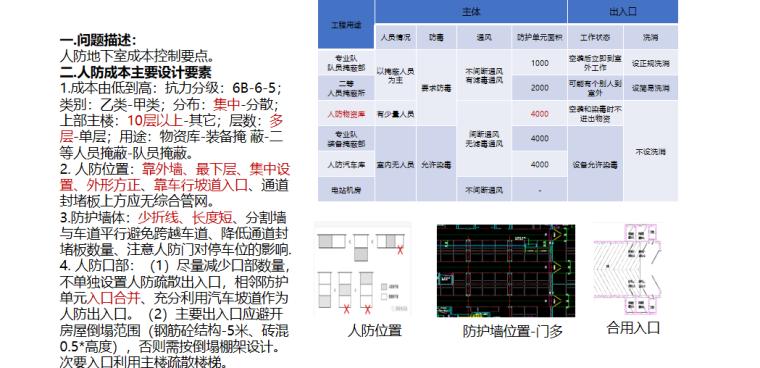 成本眼看设计_设计阶段成本控制要点2020版-地下车库类3