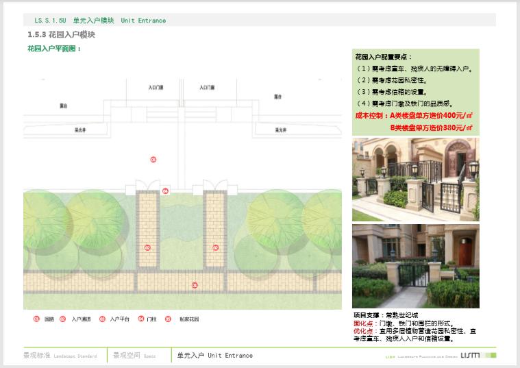 知名房企居住区景观标准化(372页,图文)-花园入户平面图