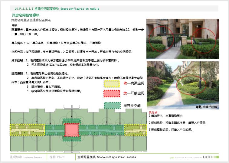 知名房企居住区景观标准化(372页,图文)-洋房宅间植物模块