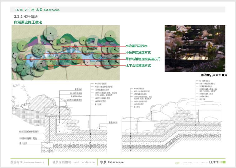 知名房企居住区景观标准化(372页,图文)-自然溪流施工做法