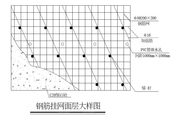 深基坑专项安全施工方案(专家论证图文)-钢筋挂网面层大样图