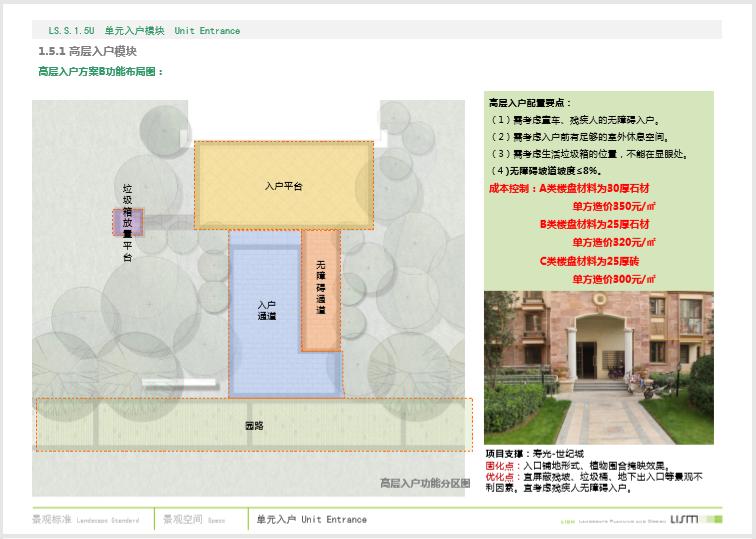 知名房企居住区景观标准化(372页,图文)-高层入户方案B功能布局图