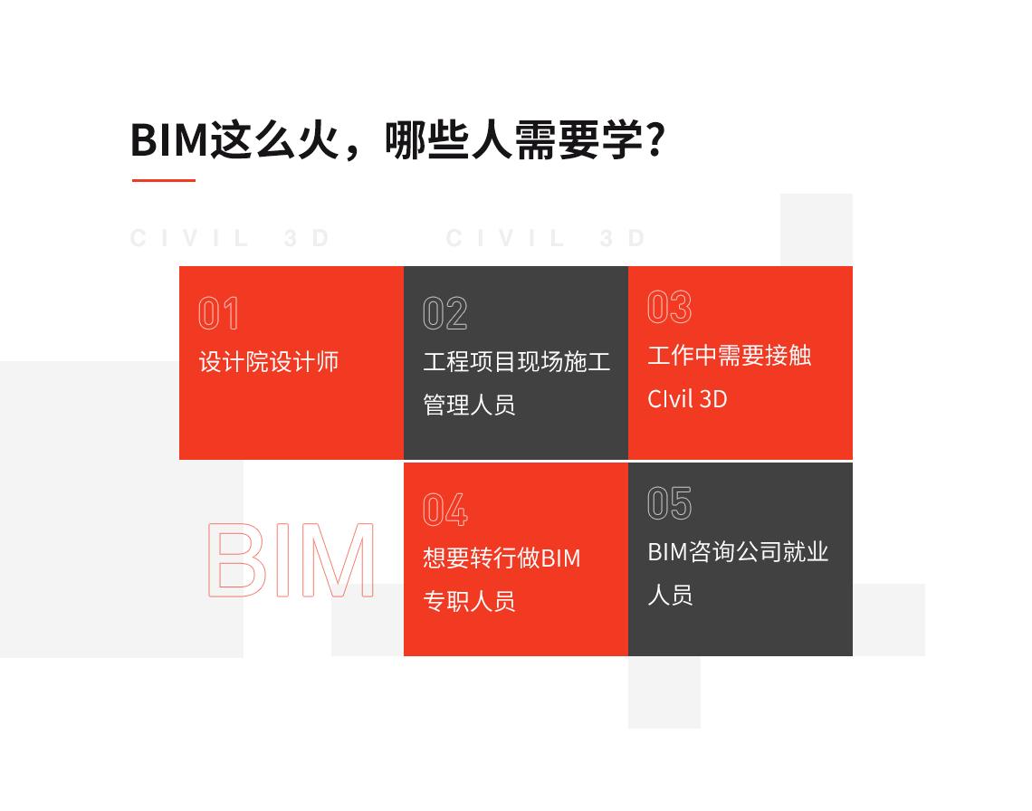 市场人才需求:调研表明,未来5年,我国BIM人才需求量将>130万!未来2年,中国应用BIM的施工企业将增长108%!早会BIM,早拿高薪!