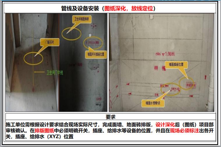 精装修质量管控要求及施工工艺标准(311页)-管线及设备安装(图纸深化,放线定位)