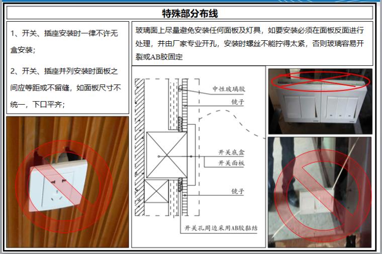 精装修质量管控要求及施工工艺标准(311页)-特殊部分布线