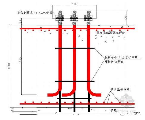 钢管混凝土结构质量标准化图册_3