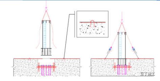 钢管混凝土结构质量标准化图册_7