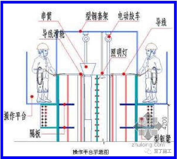 钢管混凝土结构质量标准化图册_18