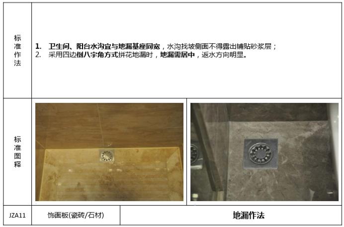 知名地产精装房交付验收标准(101页)-地漏作法
