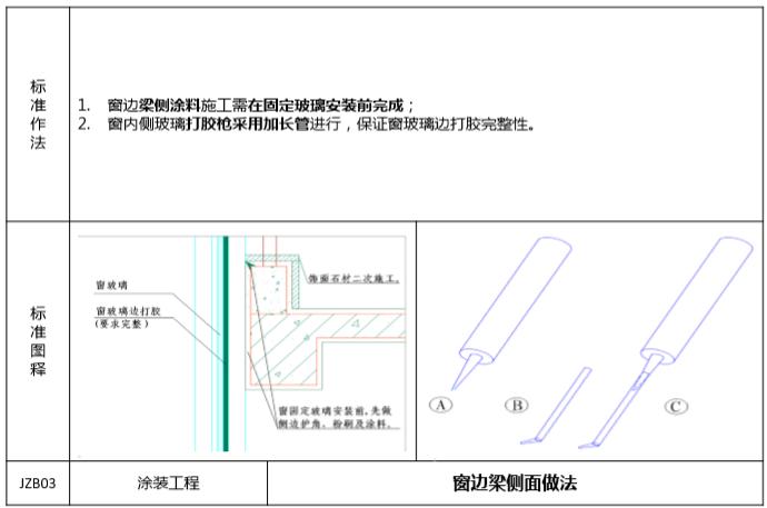 知名地产精装房交付验收标准(101页)-窗边梁侧面做法