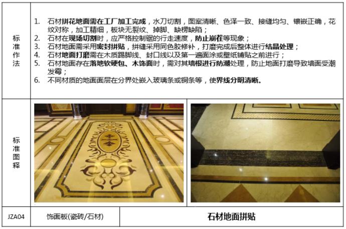知名地产精装房交付验收标准(101页)-石材地面拼贴