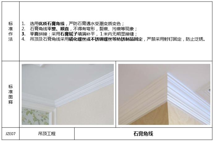 知名地产精装房交付验收标准(101页)-石膏角线