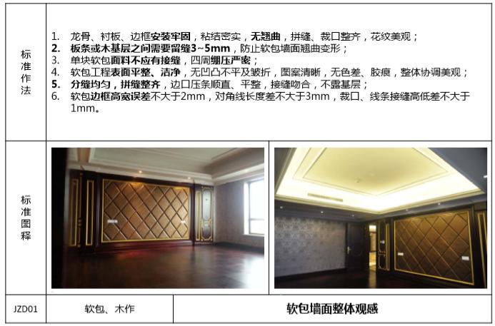 知名地产精装房交付验收标准(101页)-软包墙面整体观感