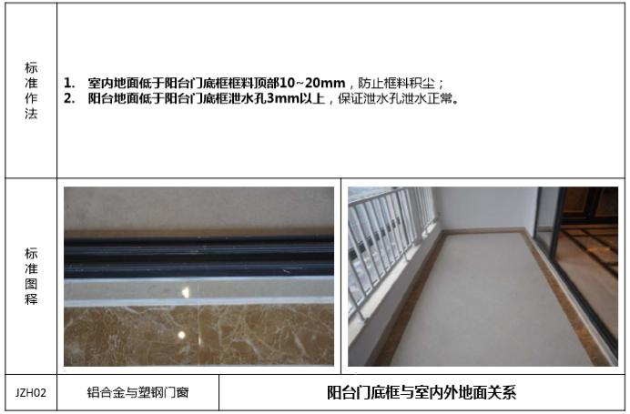 知名地产精装房交付验收标准(101页)-阳台门底框与室内外地面关系
