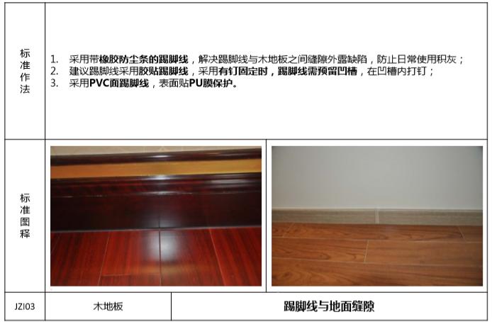 知名地产精装房交付验收标准(101页)-踢脚线与地面缝隙
