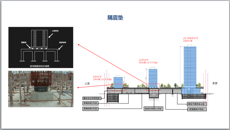 TOD公交导向综合体设计原则和案例(162页)-隔震垫