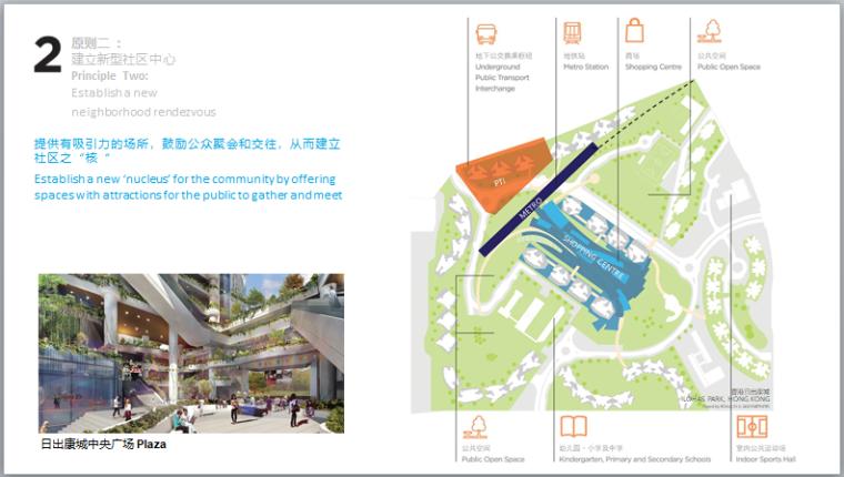 TOD公交导向综合体设计原则和案例(162页)-建立新型社区中心