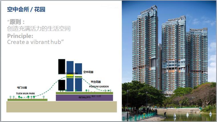 TOD公交导向综合体设计原则和案例(162页)-空中会所、花园