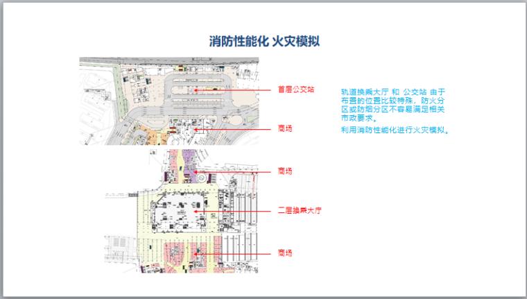 TOD公交导向综合体设计原则和案例(162页)-消防性能化 火灾模拟