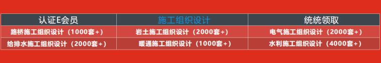 2021更新10元下载7000+套施工组织设计-excel