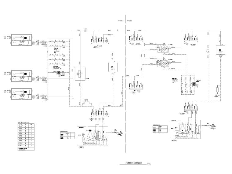 苏州五星级酒店_甲级写字楼暖通施工图2018-办公塔楼空调冷冻水系统流程图