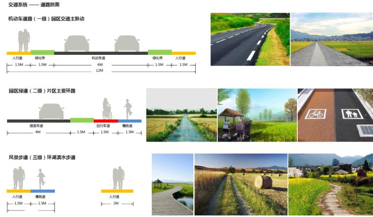 [湖北]孝感美丽乡村概念规划设计方案-交通系统-道路剖面