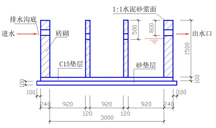 商业住宅施工组织设计(214页,内容丰富)-沉淀池剖面图