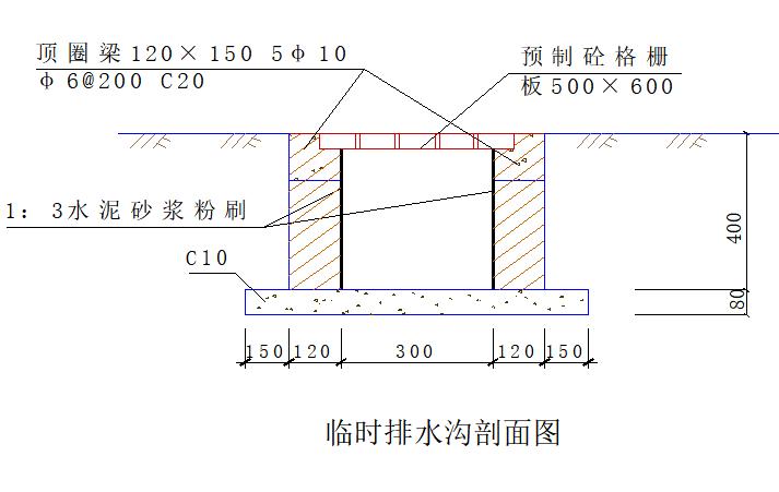 商业住宅施工组织设计(214页,内容丰富)-临时排水沟剖面图