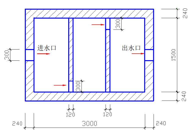 商业住宅施工组织设计(214页,内容丰富)-沉淀池平面图