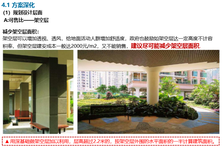知名房地产规划设计要点(182页)_5