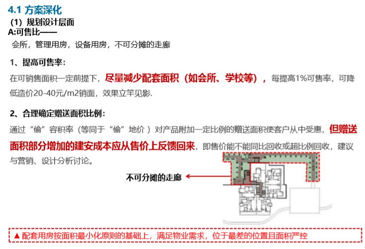 知名房地产规划设计要点(182页)_4