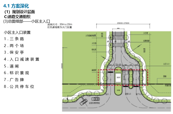 知名房地产规划设计要点(182页)_10