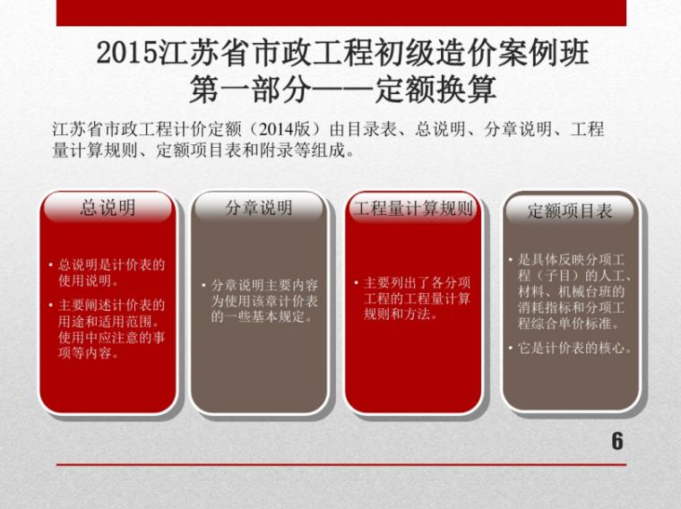 2015市政工程初级造价定额换算_2