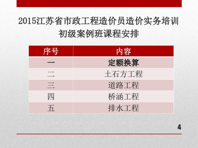 2015市政工程初级造价定额换算_7