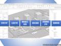 上海商业大厦BIM项目应用实例