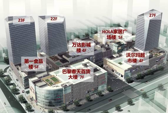城市规划案例——上海杨浦区江湾-五角场_18