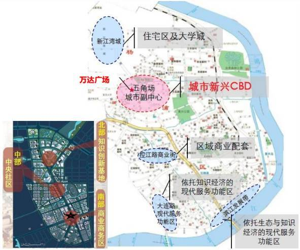 城市规划案例——上海杨浦区江湾-五角场_22