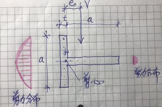 结构受压稳定问题(三)_16