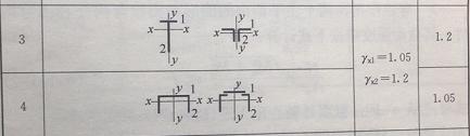 结构受压稳定问题(三)_22