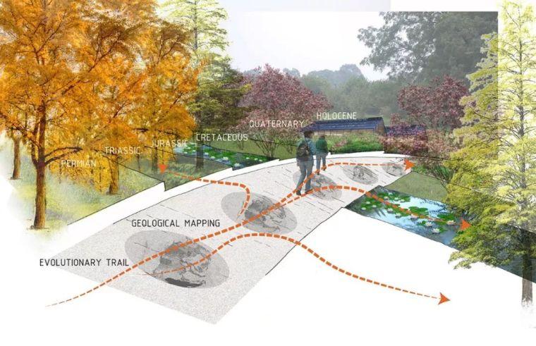 景观设计画方案,总共分几步?_5