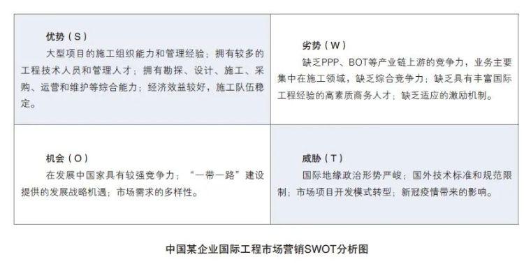 对外承包工程企业市场营销策略研究_3