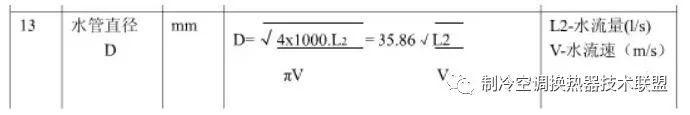 制冷暖通单位换算公式,非常全面!_8