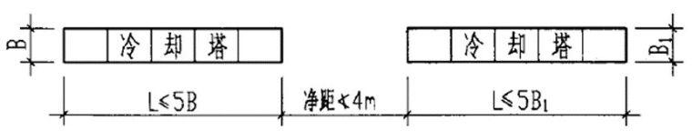 空调系统中的冷却塔应用手册_4