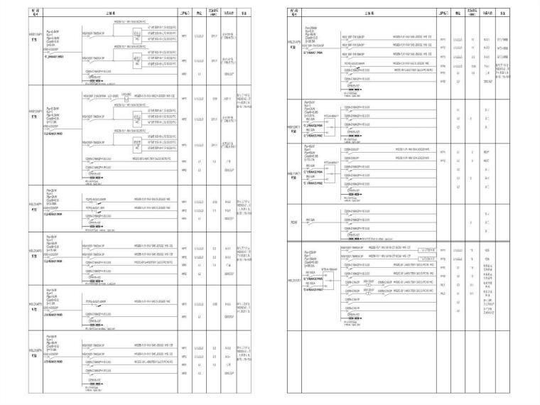 [海南]花瓣造型会议中心电气图纸_含计算书_5