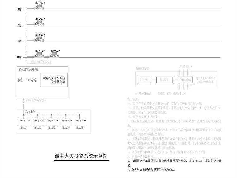 [海南]花瓣造型会议中心电气图纸_含计算书_7