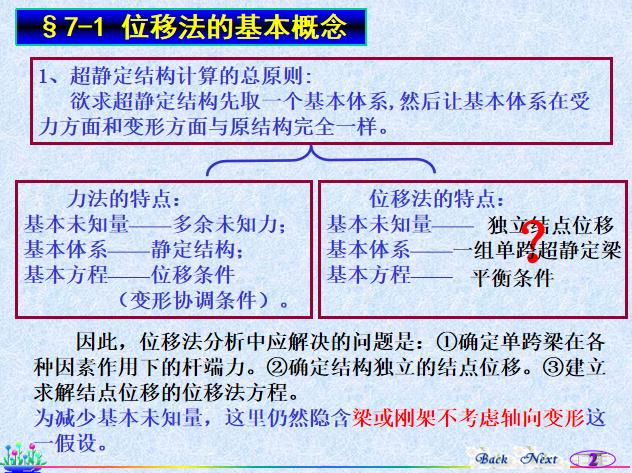位移法知识讲解PPT(127页)_4