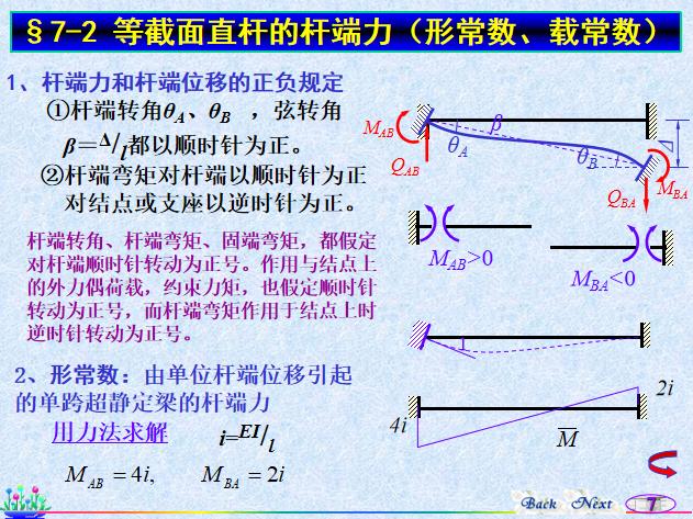 位移法知识讲解PPT(127页)_2