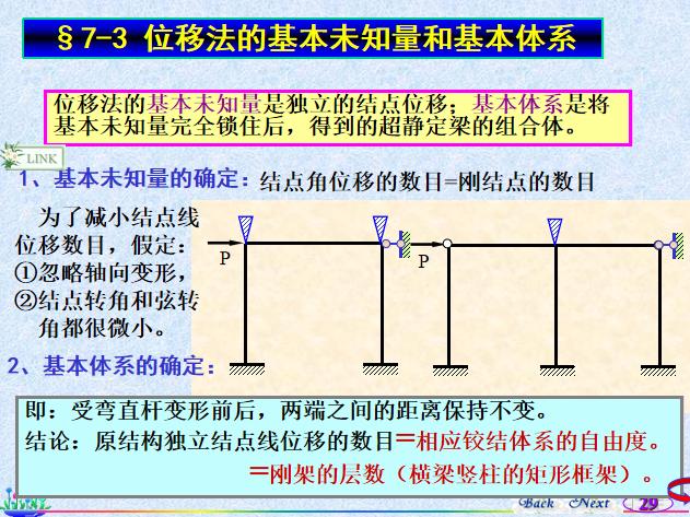 位移法知识讲解PPT(127页)_7
