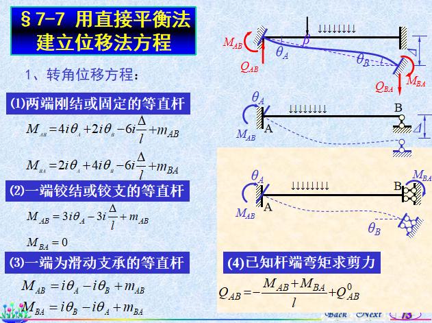 位移法知识讲解PPT(127页)_11